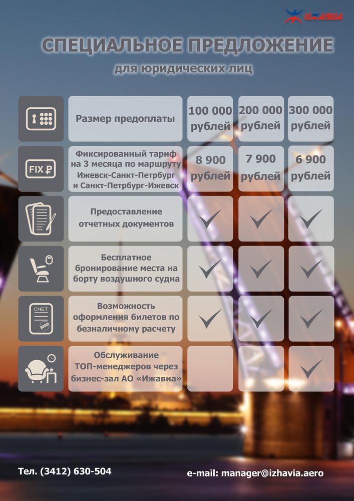 Санкт-Петербург — Ижавиа официальный сайт авиакомпании